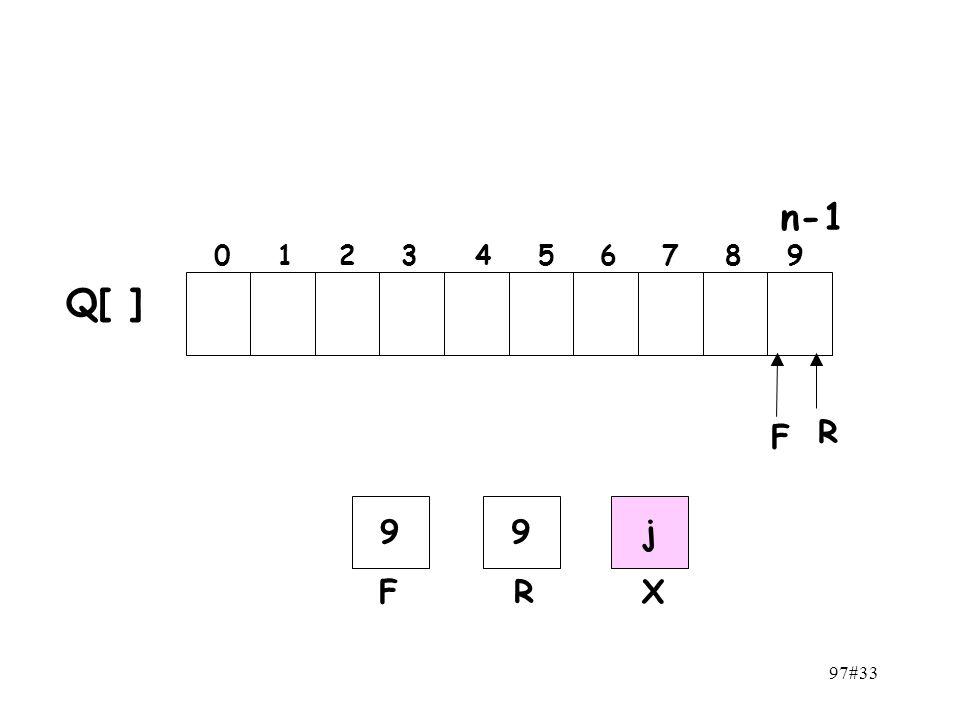 n-1 0 1 2 3 4 5 6 7 8 9 Q[ ] F R 9 9 j F R X